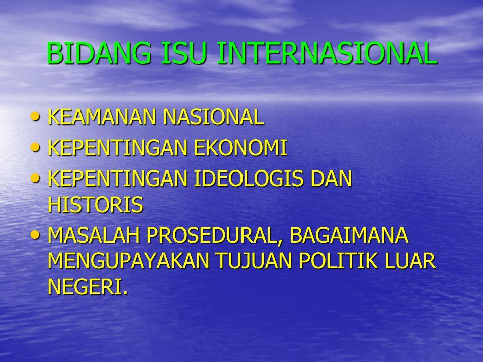 BIDANG ISU INTERNASIONAL • KEAMANAN NASIONAL • KEPENTINGAN EKONOMI • KEPENTINGAN IDEOLOGIS DAN HISTORIS • MASALAH PROSEDURAL, BAGAIMANA MENGUPAYAKAN T