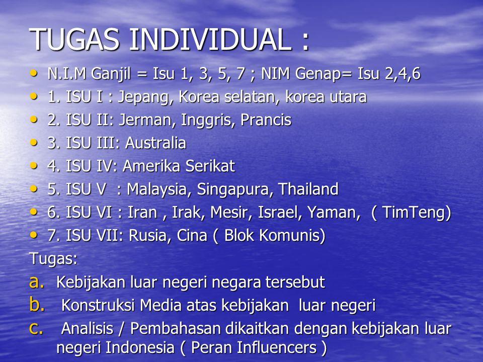 TUGAS INDIVIDUAL : • N.I.M Ganjil = Isu 1, 3, 5, 7 ; NIM Genap= Isu 2,4,6 • 1. ISU I : Jepang, Korea selatan, korea utara • 2. ISU II: Jerman, Inggris