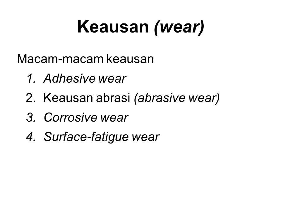 Macam-macam keausan 1.Adhesive wear 2.Keausan abrasi (abrasive wear) 3.Corrosive wear 4.Surface-fatigue wear Keausan (wear)