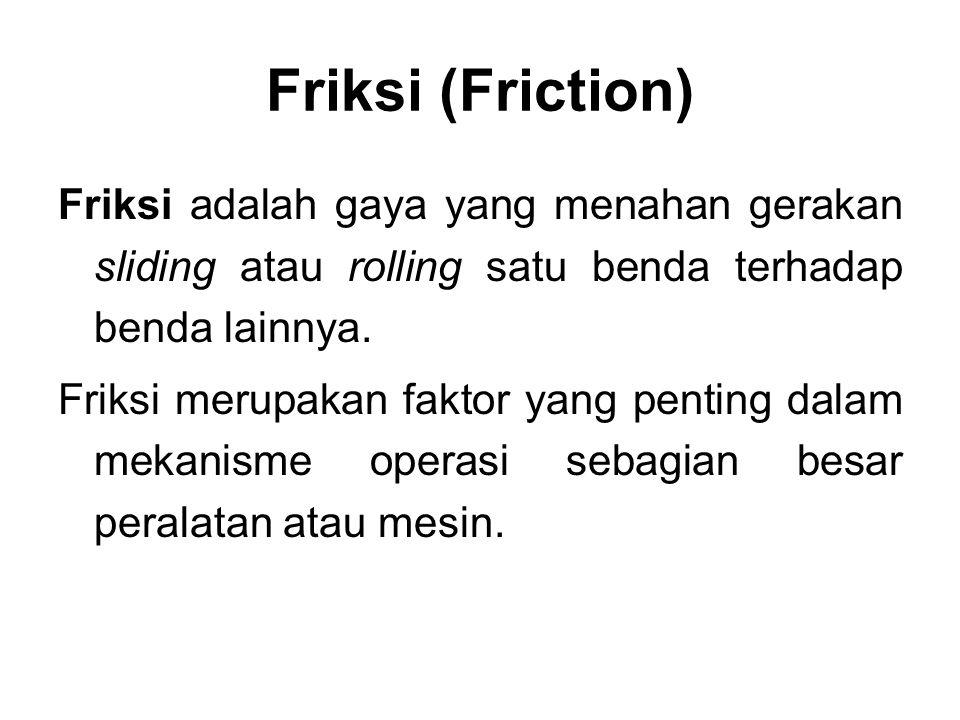 Friksi (Friction) Friksi adalah gaya yang menahan gerakan sliding atau rolling satu benda terhadap benda lainnya. Friksi merupakan faktor yang penting