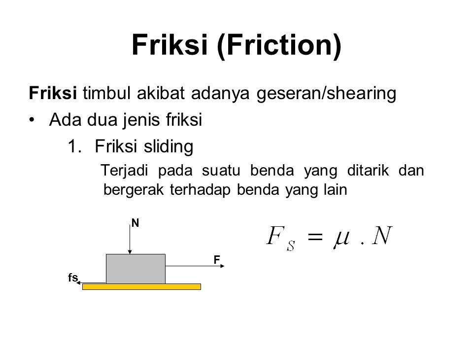 Friksi timbul akibat adanya geseran/shearing •Ada dua jenis friksi 1.Friksi sliding Terjadi pada suatu benda yang ditarik dan bergerak terhadap benda