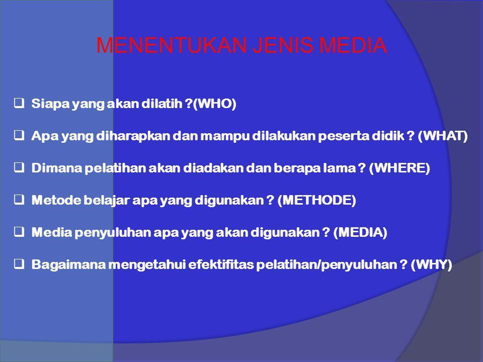 MENENTUKAN JENIS MEDIA  Siapa yang akan dilatih ?(WHO)  Apa yang diharapkan dan mampu dilakukan peserta didik ? (WHAT)  Dimana pelatihan akan diada