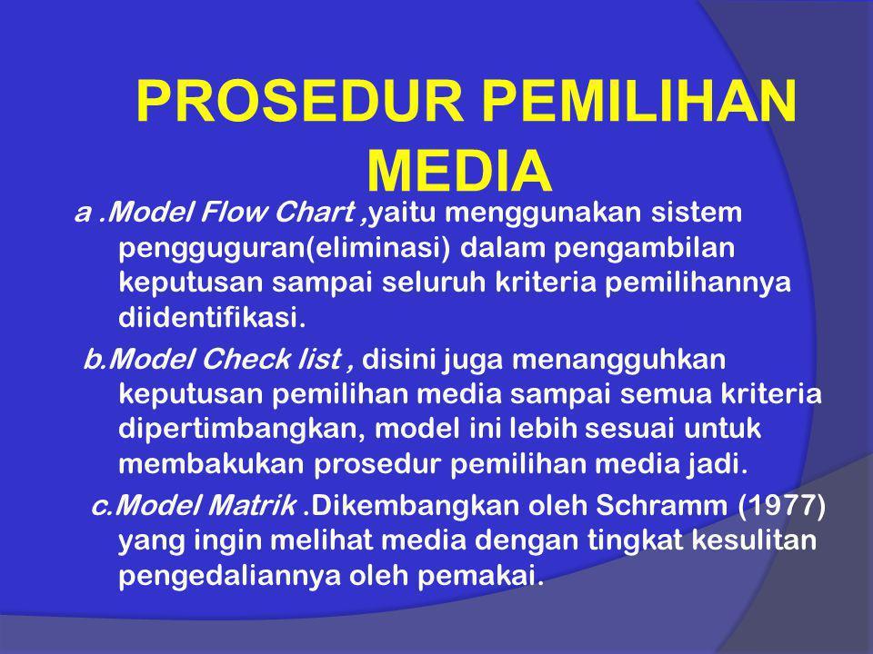 PROSEDUR PEMILIHAN MEDIA a.Model Flow Chart,yaitu menggunakan sistem pengguguran(eliminasi) dalam pengambilan keputusan sampai seluruh kriteria pemili