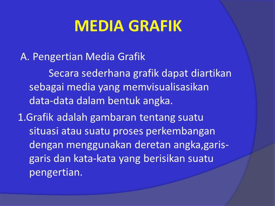 MEDIA GRAFIK A. Pengertian Media Grafik Secara sederhana grafik dapat diartikan sebagai media yang memvisualisasikan data-data dalam bentuk angka. 1.G