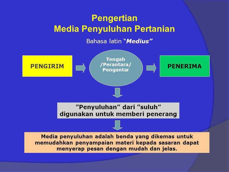Pengertian Media Penyuluhan Pertanian Media penyuluhan adalah benda yang dikemas untuk memudahkan penyampaian materi kepada sasaran dapat menyerap pes