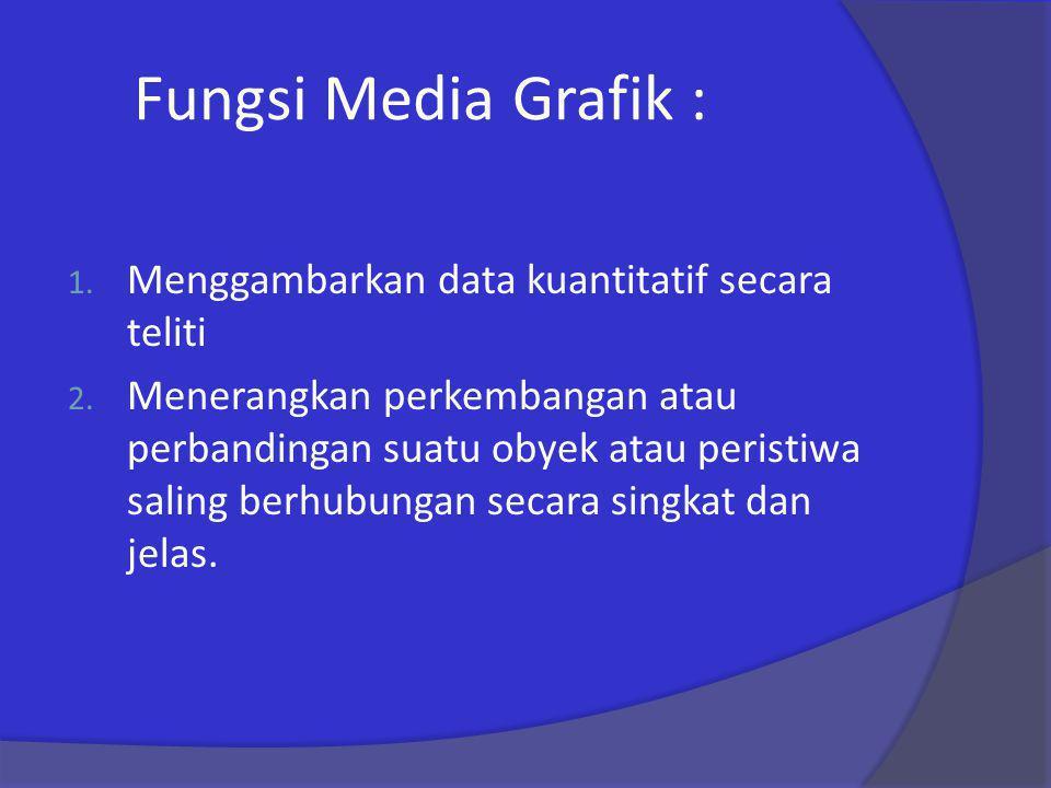 Fungsi Media Grafik : 1. Menggambarkan data kuantitatif secara teliti 2. Menerangkan perkembangan atau perbandingan suatu obyek atau peristiwa saling
