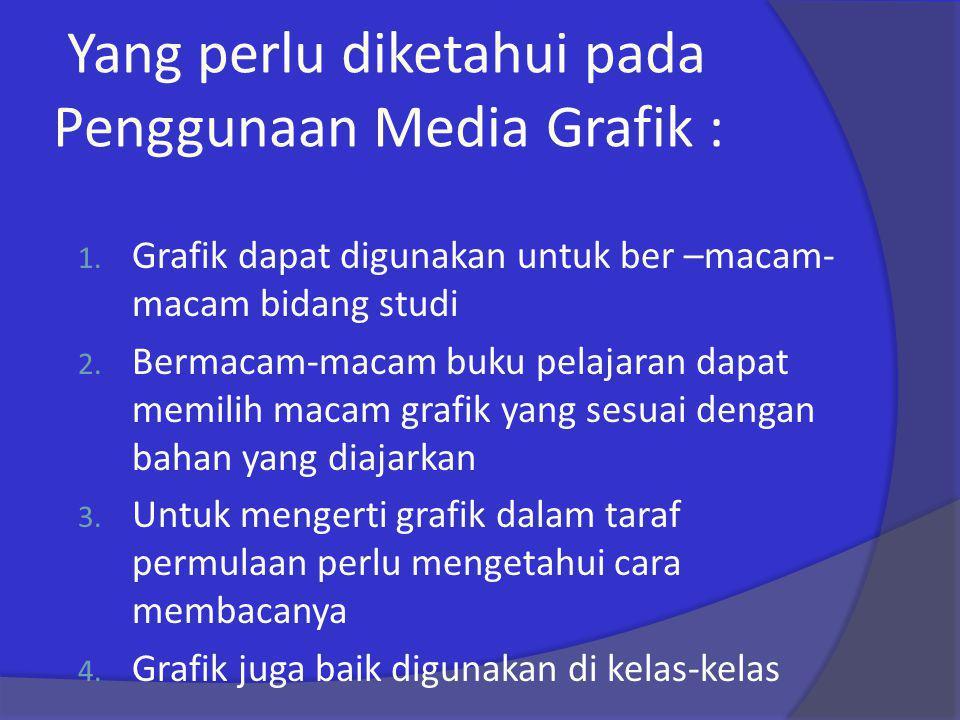 Yang perlu diketahui pada Penggunaan Media Grafik : 1. Grafik dapat digunakan untuk ber –macam- macam bidang studi 2. Bermacam-macam buku pelajaran da