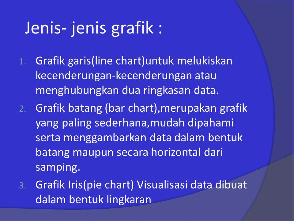 Jenis- jenis grafik : 1. Grafik garis(line chart)untuk melukiskan kecenderungan-kecenderungan atau menghubungkan dua ringkasan data. 2. Grafik batang