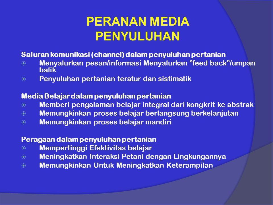 """PERANAN MEDIA PENYULUHAN Saluran komunikasi (channel) dalam penyuluhan pertanian  Menyalurkan pesan/informasi Menyalurkan """"feed back""""/umpan balik  P"""