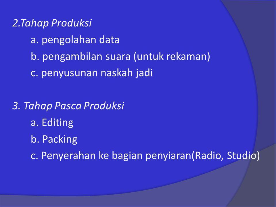 2.Tahap Produksi a. pengolahan data b. pengambilan suara (untuk rekaman) c. penyusunan naskah jadi 3. Tahap Pasca Produksi a. Editing b. Packing c. Pe