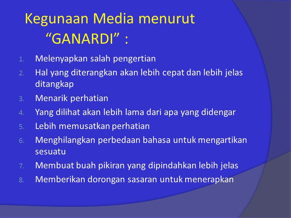 "Kegunaan Media menurut ""GANARDI"" : 1. Melenyapkan salah pengertian 2. Hal yang diterangkan akan lebih cepat dan lebih jelas ditangkap 3. Menarik perha"