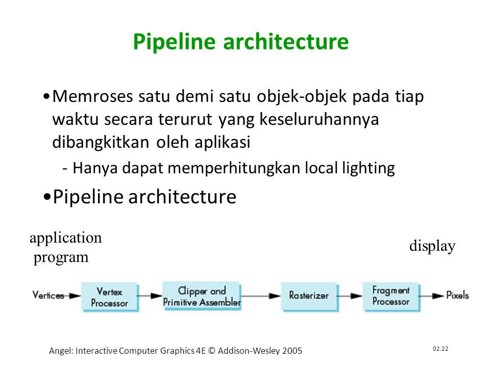 02.22 Angel: Interactive Computer Graphics 4E © Addison-Wesley 2005 Pipeline architecture •Memroses satu demi satu objek-objek pada tiap waktu secara terurut yang keseluruhannya dibangkitkan oleh aplikasi Hanya dapat memperhitungkan local lighting •Pipeline architecture application program display