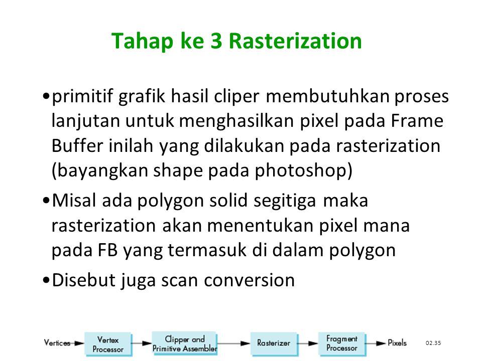 02.35 Angel: Interactive Computer Graphics 4E © Addison-Wesley 2005 Tahap ke 3 Rasterization •primitif grafik hasil cliper membutuhkan proses lanjutan untuk menghasilkan pixel pada Frame Buffer inilah yang dilakukan pada rasterization (bayangkan shape pada photoshop) •Misal ada polygon solid segitiga maka rasterization akan menentukan pixel mana pada FB yang termasuk di dalam polygon •Disebut juga scan conversion