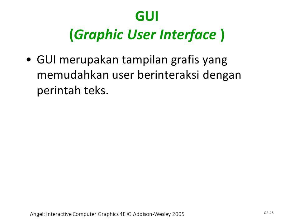 02.45 Angel: Interactive Computer Graphics 4E © Addison-Wesley 2005 GUI (Graphic User Interface ) •GUI merupakan tampilan grafis yang memudahkan user berinteraksi dengan perintah teks.