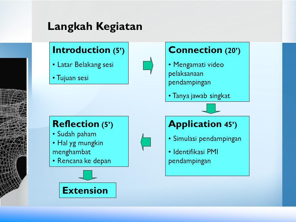 Introduction (5') • Latar Belakang sesi • Tujuan sesi Connection (20') • Mengamati video pelaksanaan pendampingan • Tanya jawab singkat Application 45