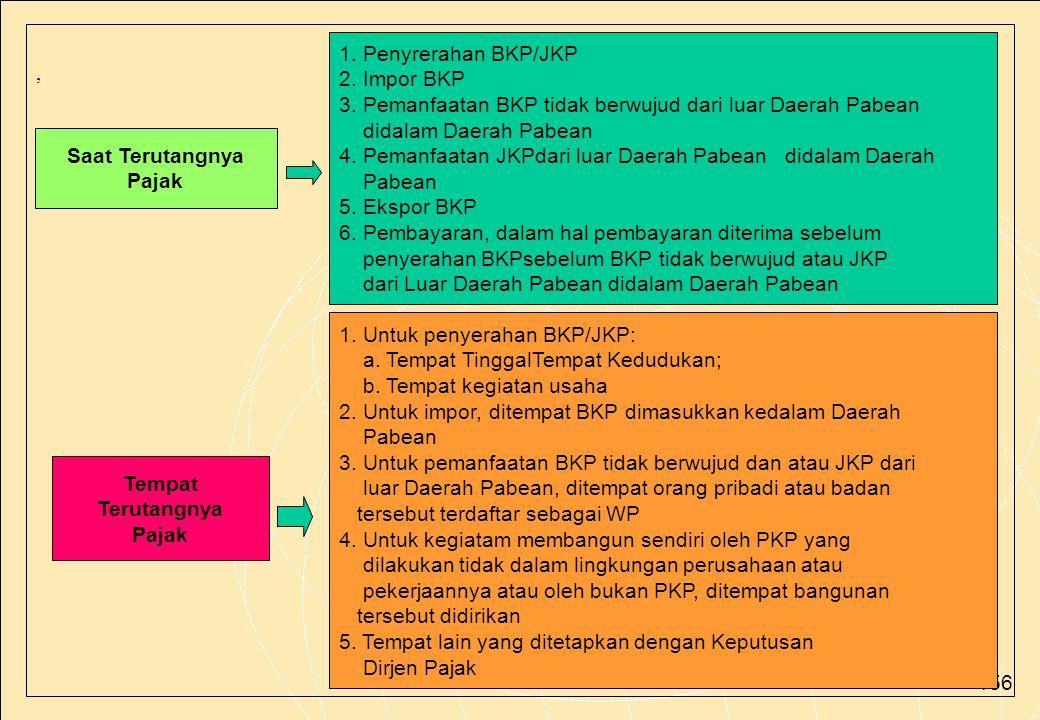 156, Saat Terutangnya Pajak 1.Penyrerahan BKP/JKP 2.
