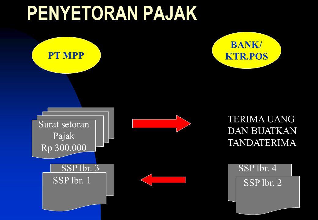 PENYETORAN PAJAK PT MPP BANK/ KTR.POS Surat setoran Pajak Rp 300.000 TERIMA UANG DAN BUATKAN TANDATERIMA SSP lbr.