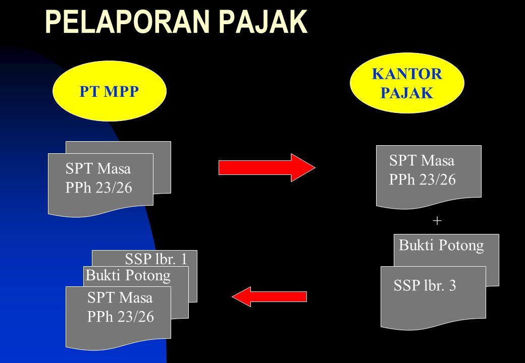 PELAPORAN PAJAK PT MPP KANTOR PAJAK SSP lbr.