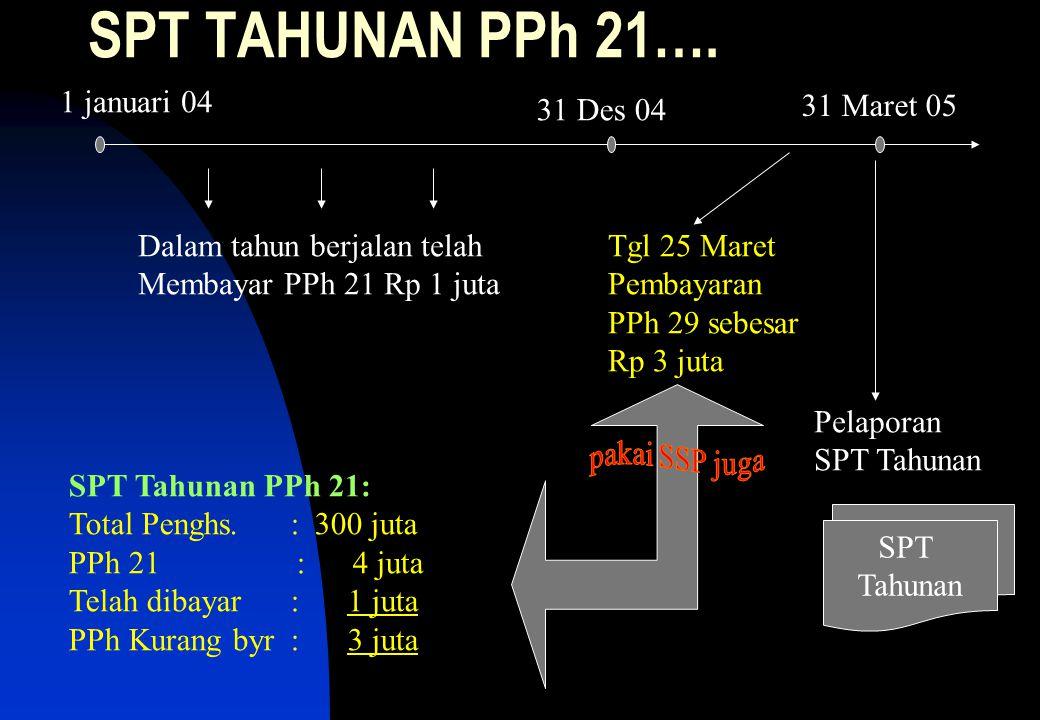 SPT TAHUNAN PPh 21….