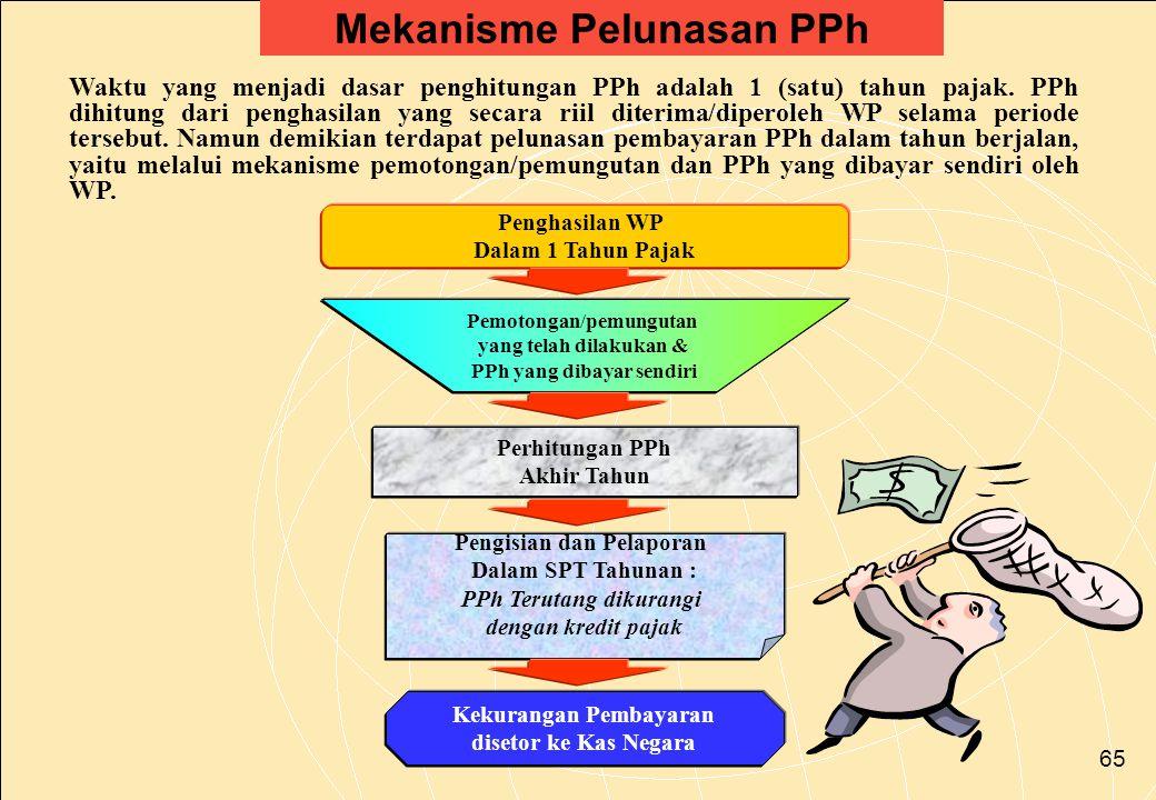 65 Mekanisme Pelunasan PPh Waktu yang menjadi dasar penghitungan PPh adalah 1 (satu) tahun pajak.