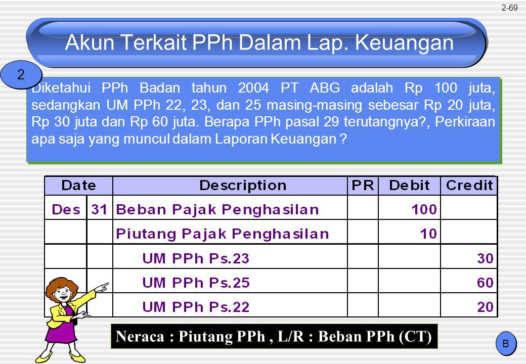 2-69 Akun Terkait PPh Dalam Lap.