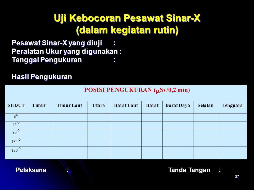 37 Uji Kebocoran Pesawat Sinar-X (dalam kegiatan rutin) POSISI PENGUKURAN (  Sv/0,2 min) SUDUTTimurTimur LautUtaraBarat LautBaratBarat DayaSelatanTen
