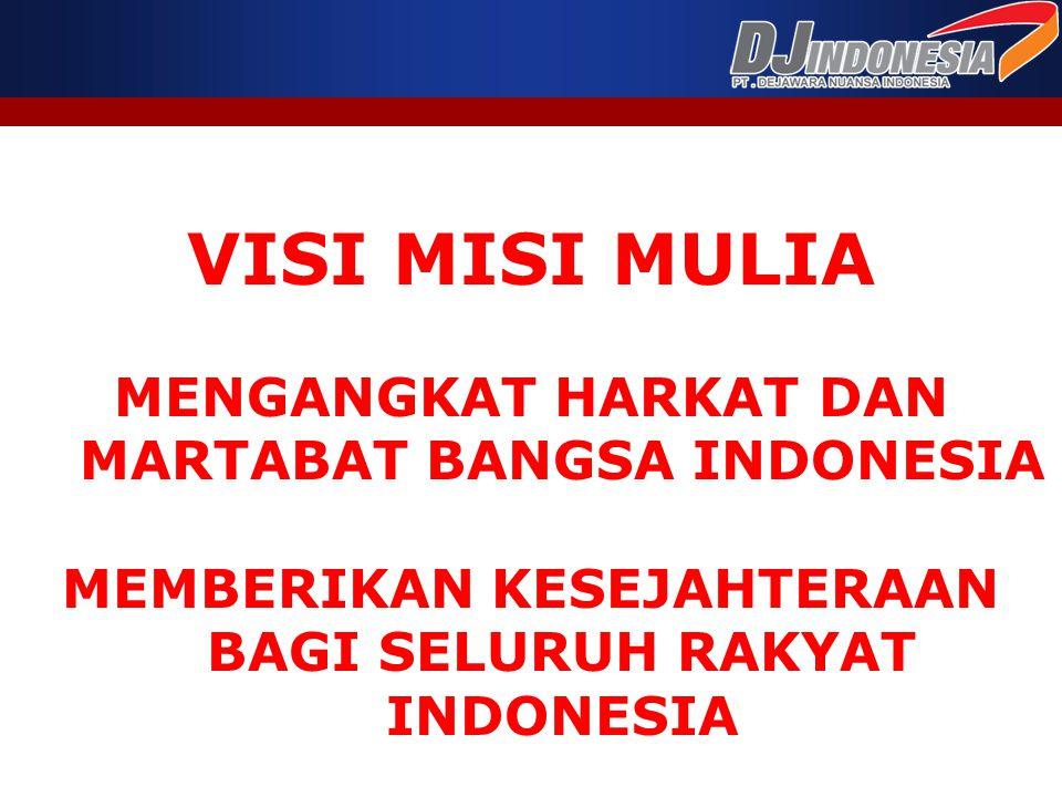 VISI MISI MULIA MENGANGKAT HARKAT DAN MARTABAT BANGSA INDONESIA MEMBERIKAN KESEJAHTERAAN BAGI SELURUH RAKYAT INDONESIA