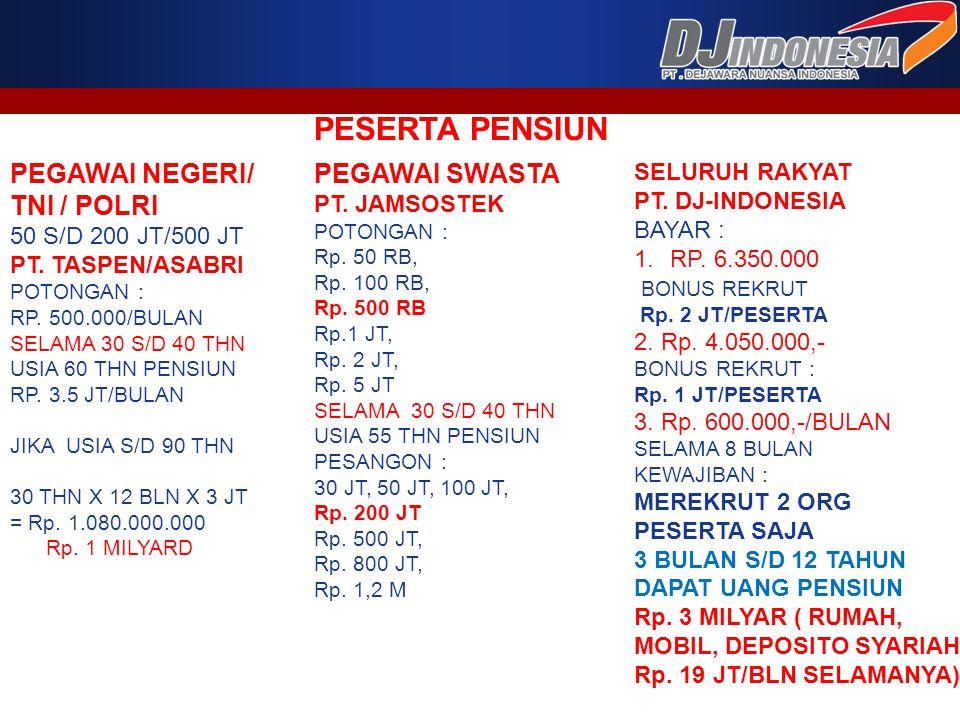 PESERTA PENSIUN PEGAWAI NEGERI/ TNI / POLRI 50 S/D 200 JT/500 JT PT. TASPEN/ASABRI POTONGAN : RP. 500.000/BULAN SELAMA 30 S/D 40 THN USIA 60 THN PENSI