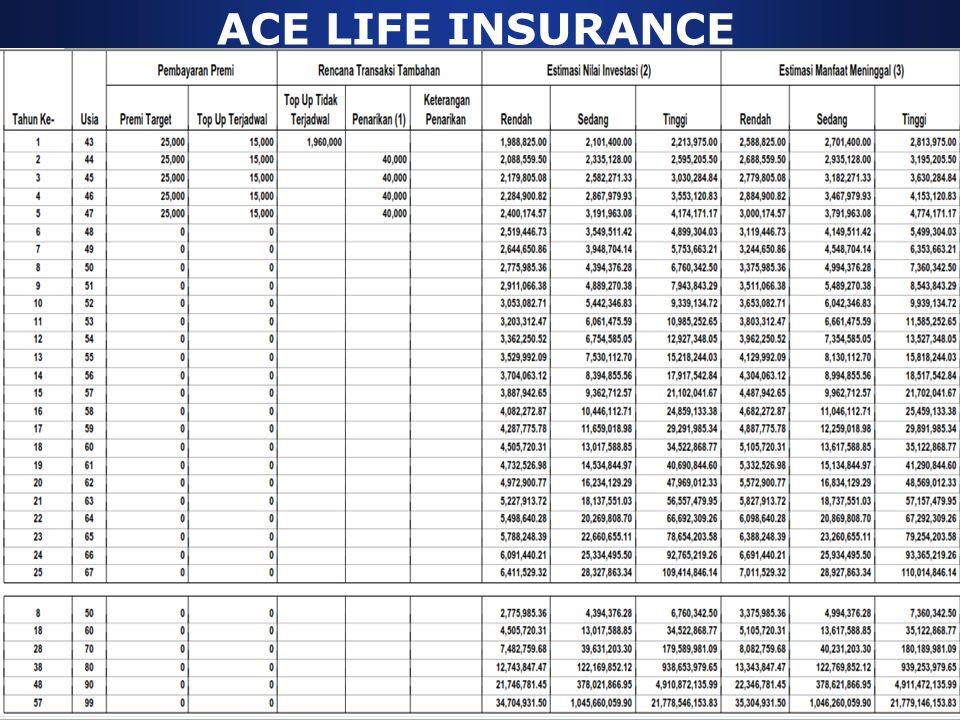 ACE LIFE INSURANCE