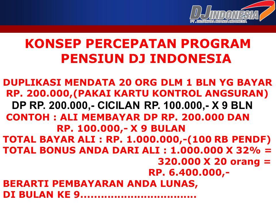 KONSEP PERCEPATAN PROGRAM PENSIUN DJ INDONESIA DUPLIKASI MENDATA 20 ORG DLM 1 BLN YG BAYAR RP. 200.000,(PAKAI KARTU KONTROL ANGSURAN) DP RP. 200.000,-