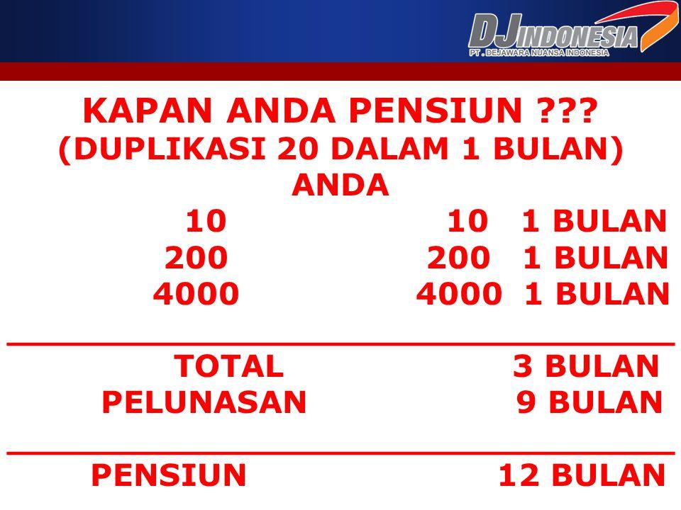 KAPAN ANDA PENSIUN ??? (DUPLIKASI 20 DALAM 1 BULAN) ANDA 10 10 1 BULAN 200 200 1 BULAN 4000 4000 1 BULAN _______________________________ TOTAL 3 BULAN