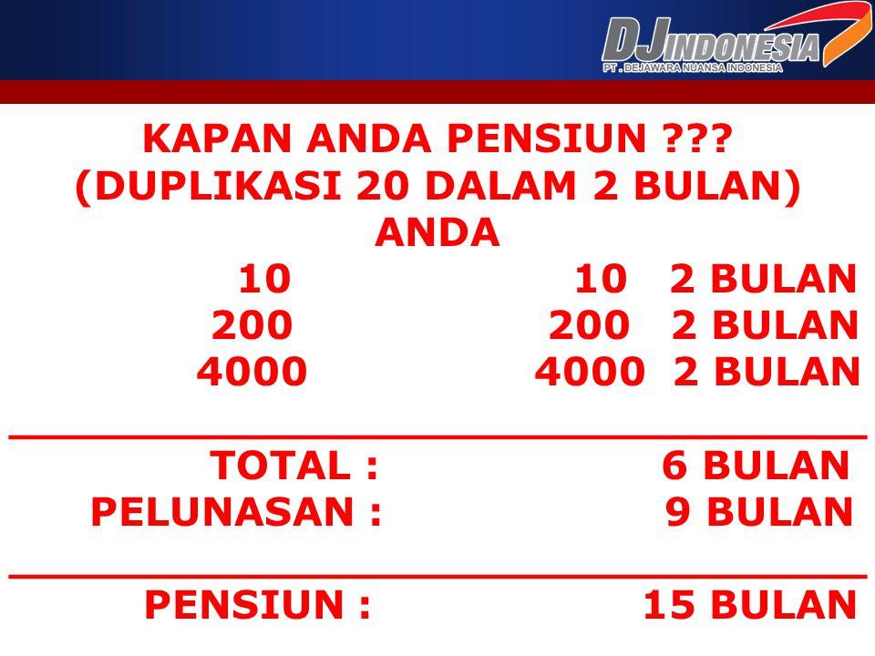 KAPAN ANDA PENSIUN ??? (DUPLIKASI 20 DALAM 2 BULAN) ANDA 10 10 2 BULAN 200 200 2 BULAN 4000 4000 2 BULAN _______________________________ TOTAL : 6 BUL