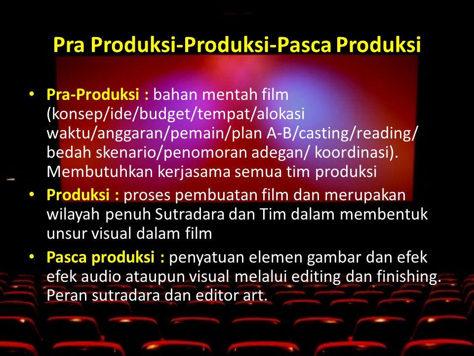 Pra Produksi-Produksi-Pasca Produksi • Pra-Produksi : bahan mentah film (konsep/ide/budget/tempat/alokasi waktu/anggaran/pemain/plan A-B/casting/reading/ bedah skenario/penomoran adegan/ koordinasi).