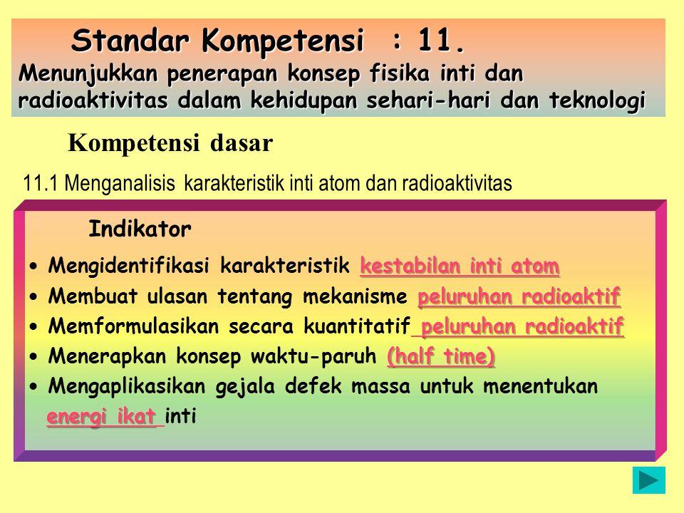 Waktu yang diperlukan untuk meluruh (berdisintegrasi) hingga inti atom radioaktif tinggal setengah dari inti semula TT T T No N = ½ No N = ¼ No N = 1/8 No N = 1/16 No t = n.T No = unsur mula-mula N = unsur sisa/tertinggal T = waktu paruh t = selang waktu n = t/T