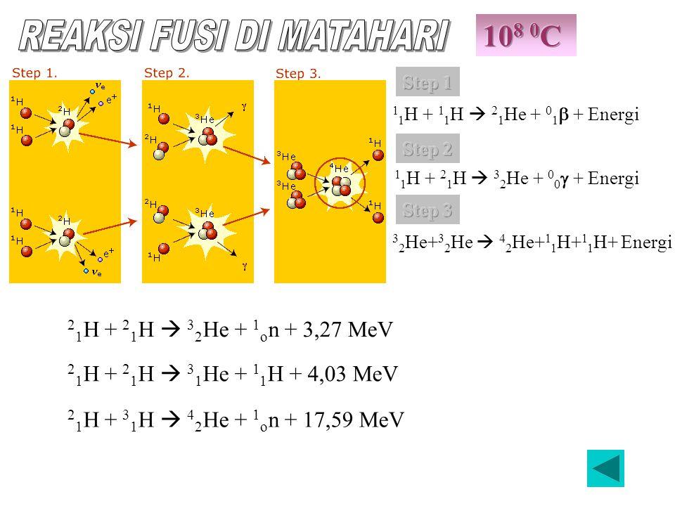 U Th + He 238 92 234 90 4 2 Be 9 4 C 12 6 Persamaan Reaksi : +  + + X (energi) 9,015046 + 4,00278 = 12,003803 + 1,00897 + x x = 0,005053 sma Energi y