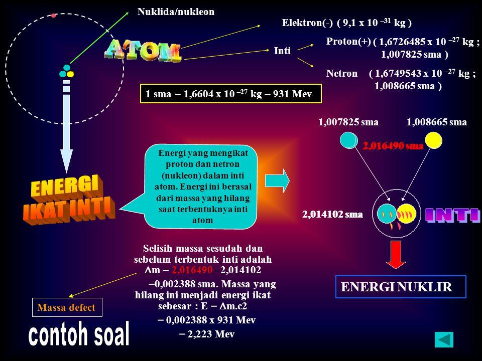 Elektron(-) Inti Proton(+) Netron ( 1,6726485 x 10 –27 kg ; 1,007825 sma ) ( 1,6749543 x 10 –27 kg ; 1,008665 sma ) ( 9,1 x 10 –31 kg ) 1 sma = 1,6604 x 10 –27 kg = 931 Mev Energi yang mengikat proton dan netron (nukleon) dalam inti atom.