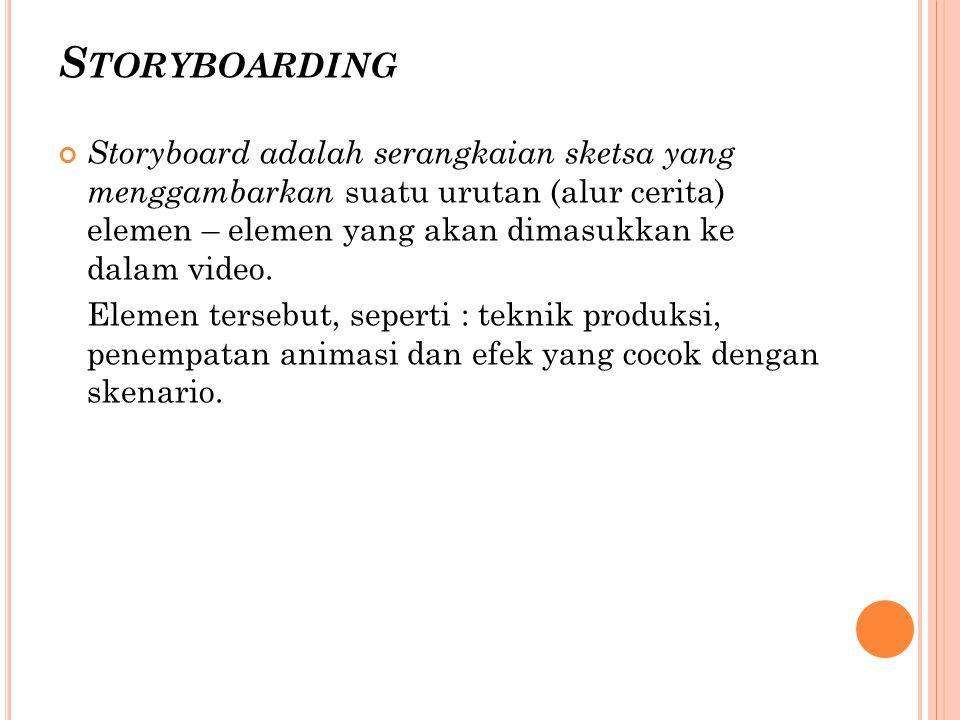 S TORYBOARDING Storyboard adalah serangkaian sketsa yang menggambarkan suatu urutan (alur cerita) elemen – elemen yang akan dimasukkan ke dalam video.