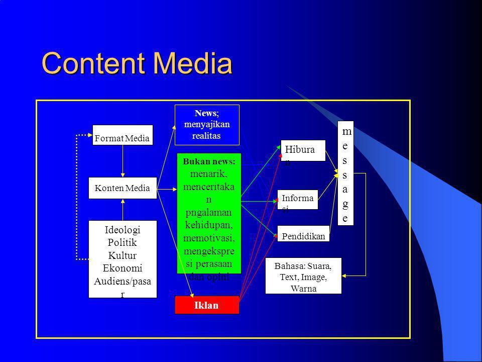 Content Media Konten Media News; menyajikan realitas Bukan news: menarik, menceritaka n pngalaman kehidupan, memotivasi, mengekspre si perasaan dan op