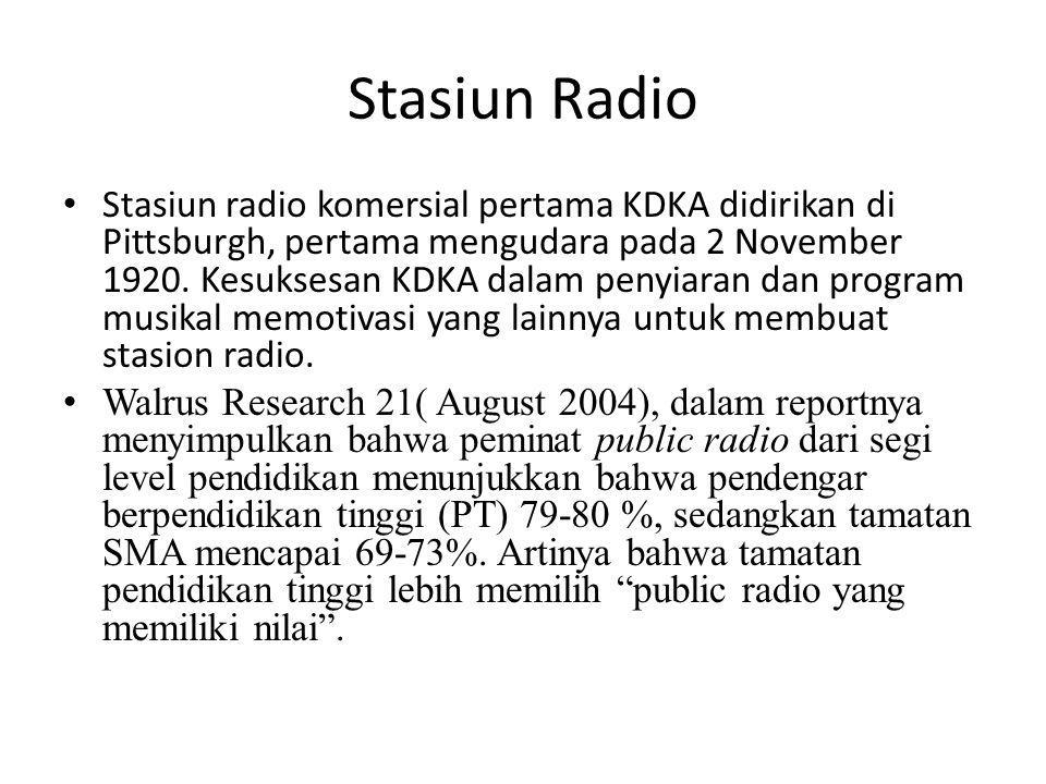 Stasiun Radio • Stasiun radio komersial pertama KDKA didirikan di Pittsburgh, pertama mengudara pada 2 November 1920. Kesuksesan KDKA dalam penyiaran