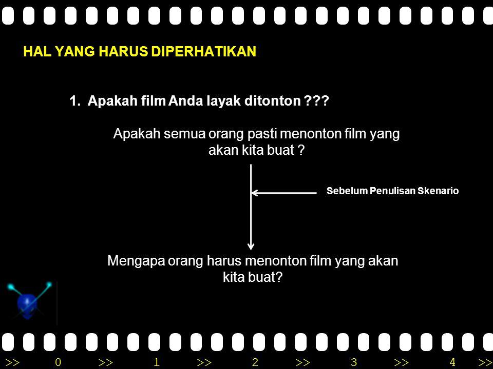 HAL YANG HARUS DIPERHATIKAN 1. Apakah film Anda layak ditonton ??? Apakah semua orang pasti menonton film yang akan kita buat ? Sebelum Penulisan Sken