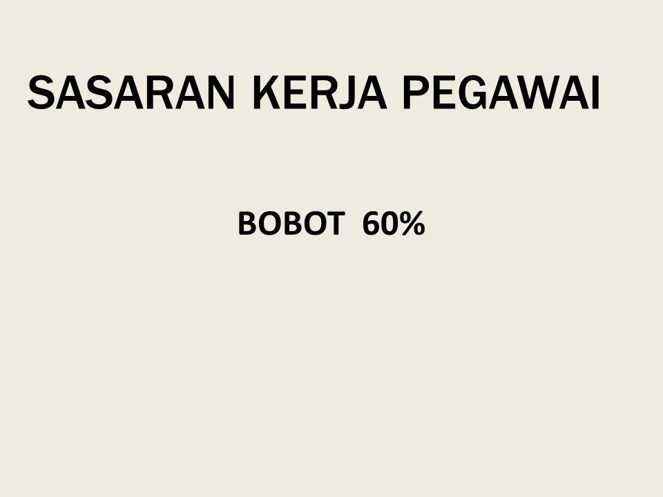 SASARAN KERJA PEGAWAI BOBOT 60%