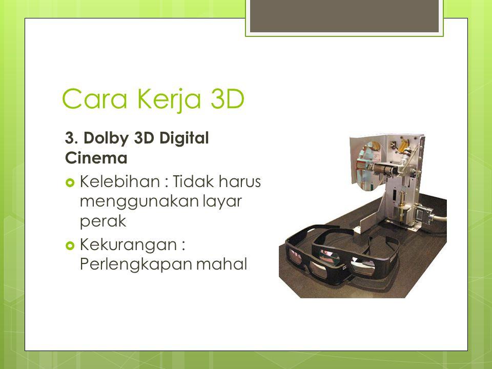 Cara Kerja 3D 3.