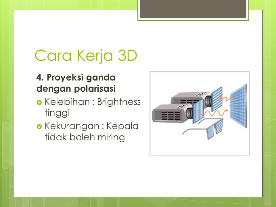 Cara Kerja 3D 4.