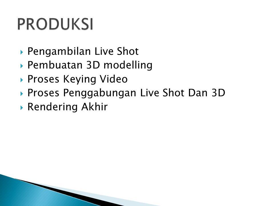  Pengambilan Live Shot  Pembuatan 3D modelling  Proses Keying Video  Proses Penggabungan Live Shot Dan 3D  Rendering Akhir