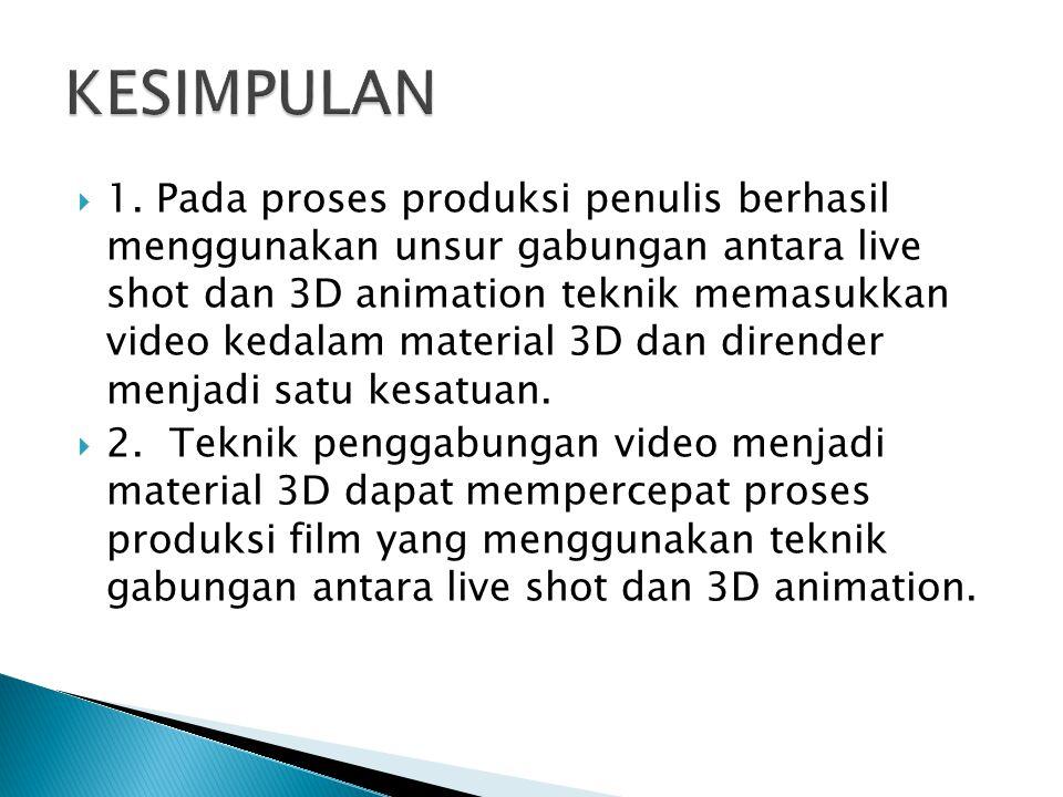  1. Pada proses produksi penulis berhasil menggunakan unsur gabungan antara live shot dan 3D animation teknik memasukkan video kedalam material 3D da