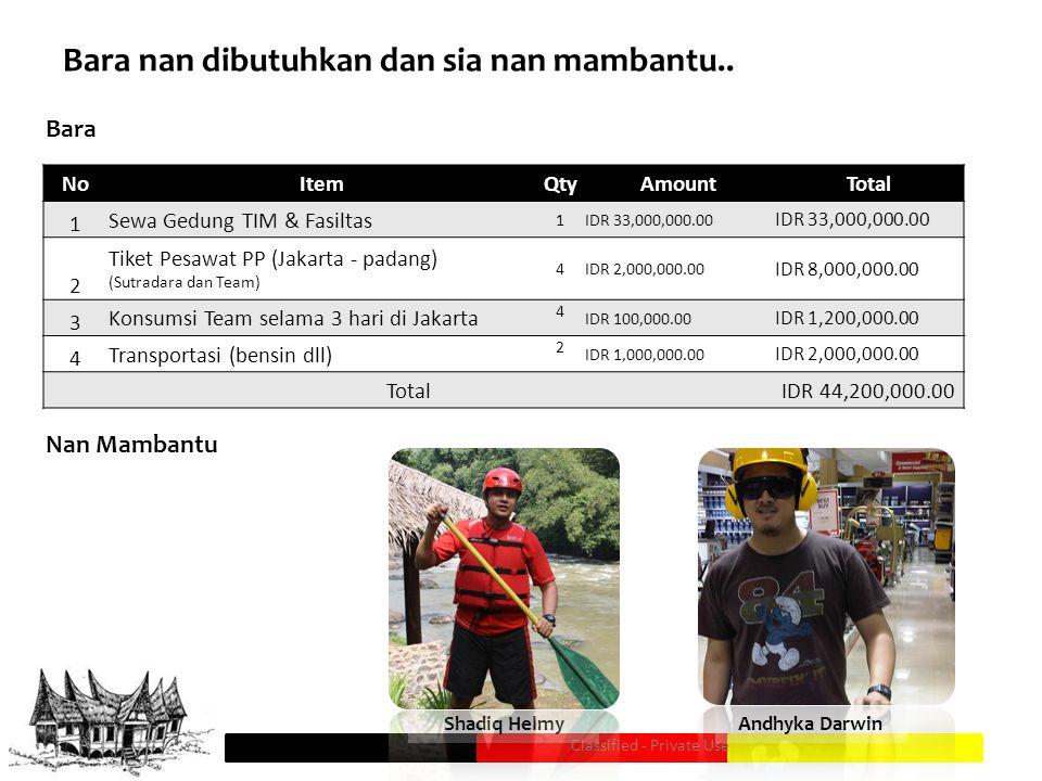 Alek Minang @ Rantau Tarimo Kasih Classified - Private Use