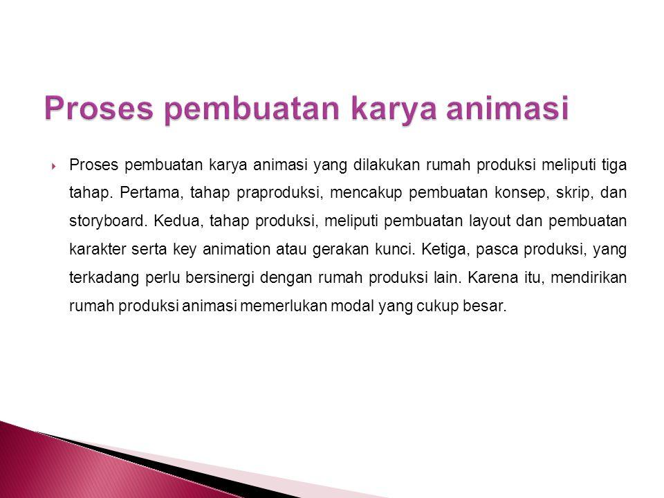 diharapkan mahasiswa mampu Memahami konsep perencanaan Produksi Animasi dan Multimedia Anwari.,S.Sos.,M.Si