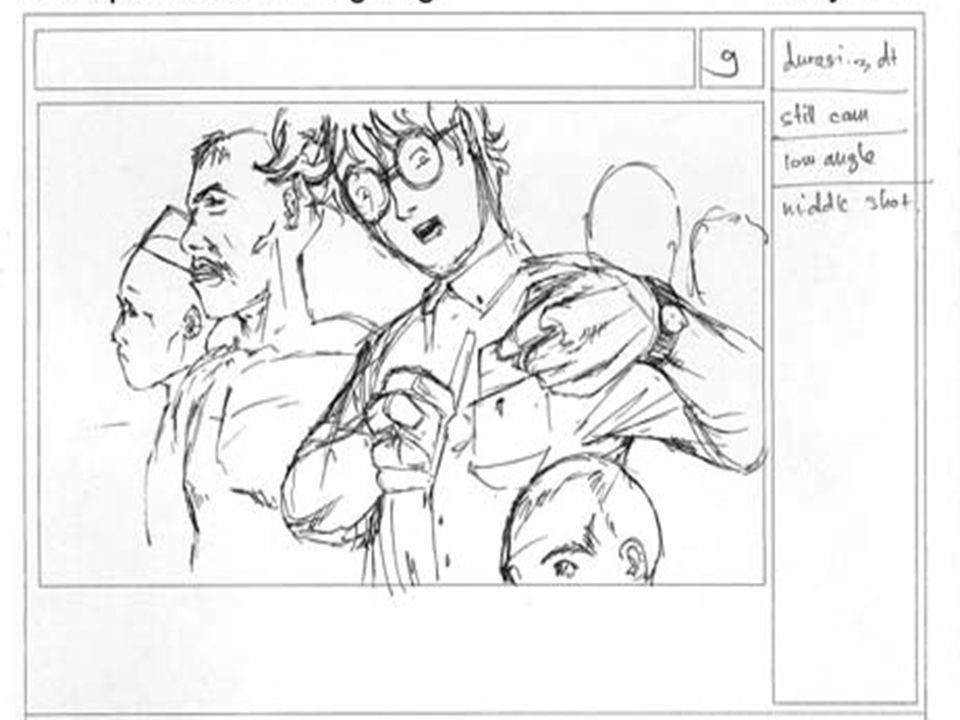 Con't d  Bentuk storyboard menyerupai halaman komik.storyboard  Perbedaannya dengan komik, dalam storyboard masih ada catatan-catatan kecil di sekitar gambar untuk diperbaiki atau dipertimbangkan.