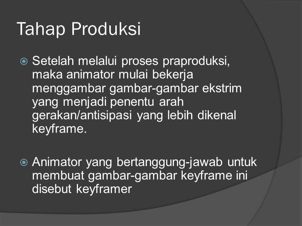Tahap Produksi  Setelah melalui proses praproduksi, maka animator mulai bekerja menggambar gambar-gambar ekstrim yang menjadi penentu arah gerakan/an