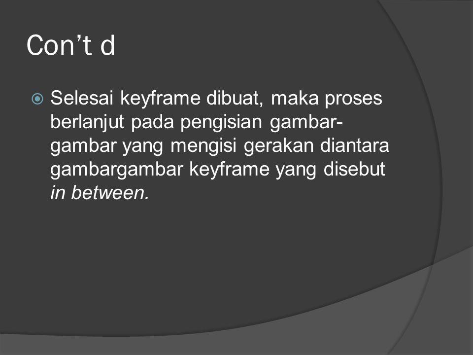 Con't d  Selesai keyframe dibuat, maka proses berlanjut pada pengisian gambar- gambar yang mengisi gerakan diantara gambargambar keyframe yang disebu